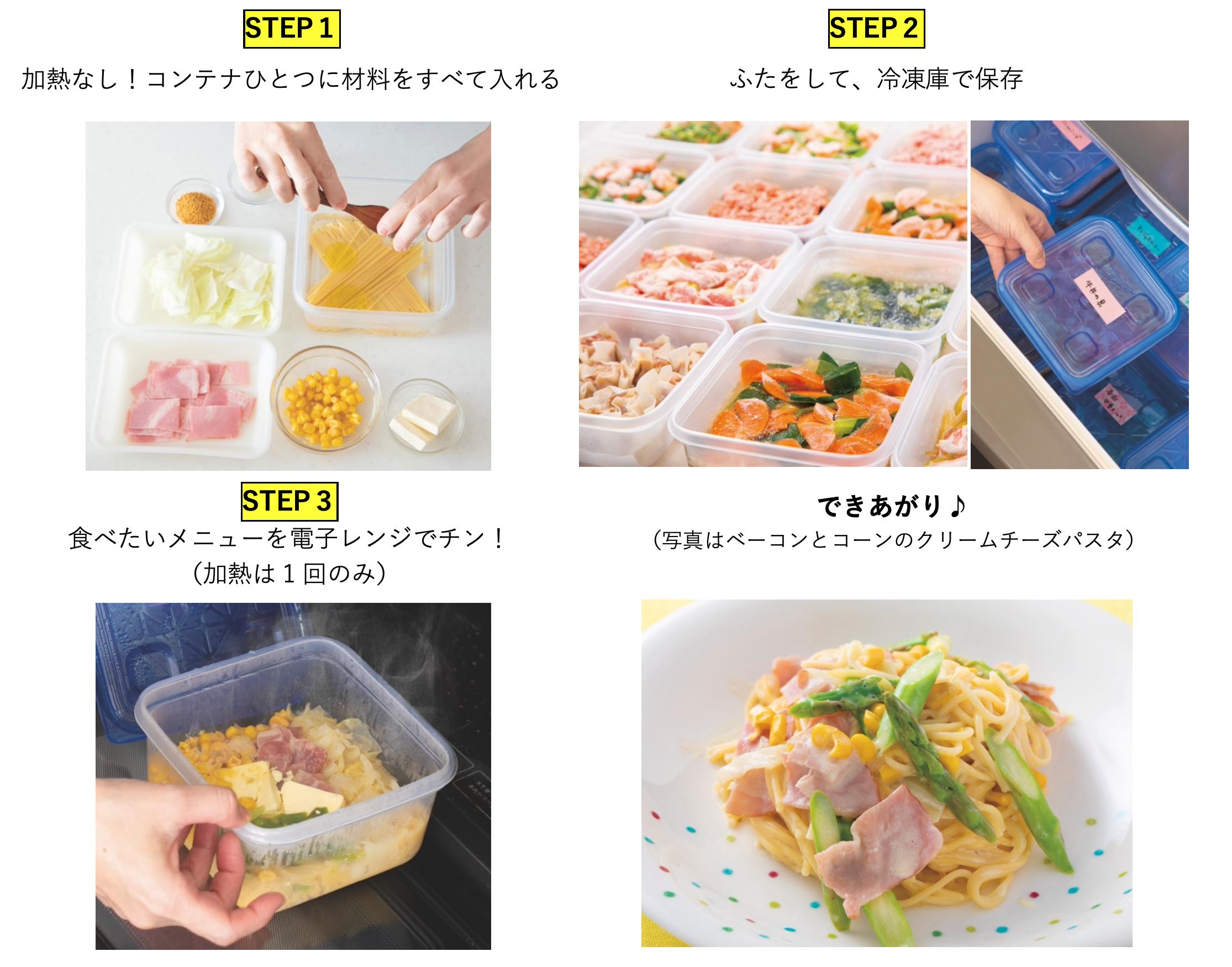ごはん レシピ コンテナ 冷凍
